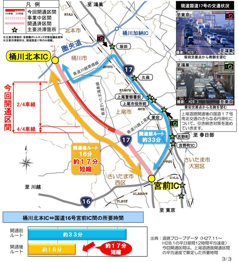 ageo-road-03-ageo-road