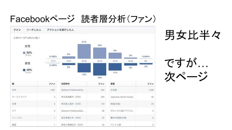 bloggers-report-201602-23