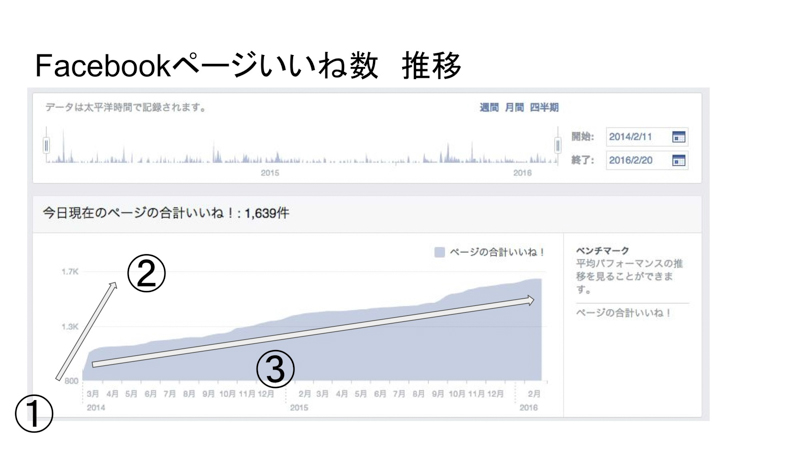 bloggers-report-201602-28