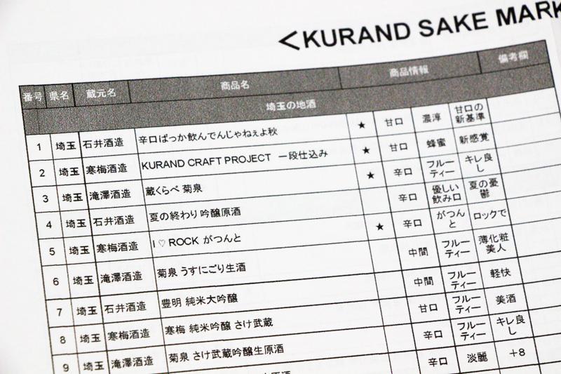 img_5152-kurand-sake-market-omiya