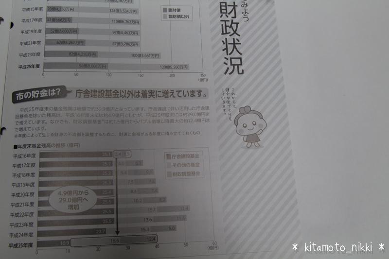 IMG_6558-koho-kitamoto-nazo-saifu