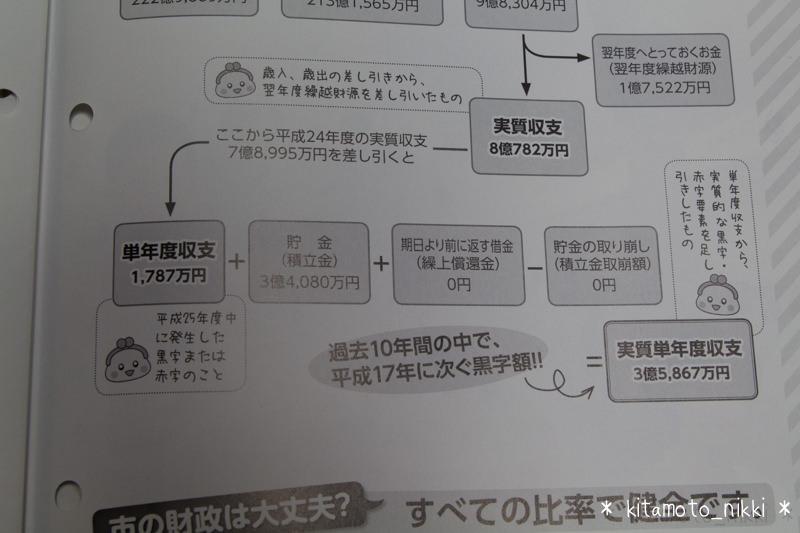 IMG_6565-koho-kitamoto-nazo-saifu