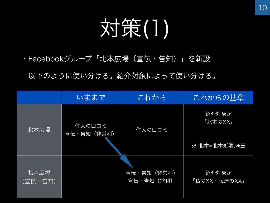 kitamoto-hiroba-kadai-10