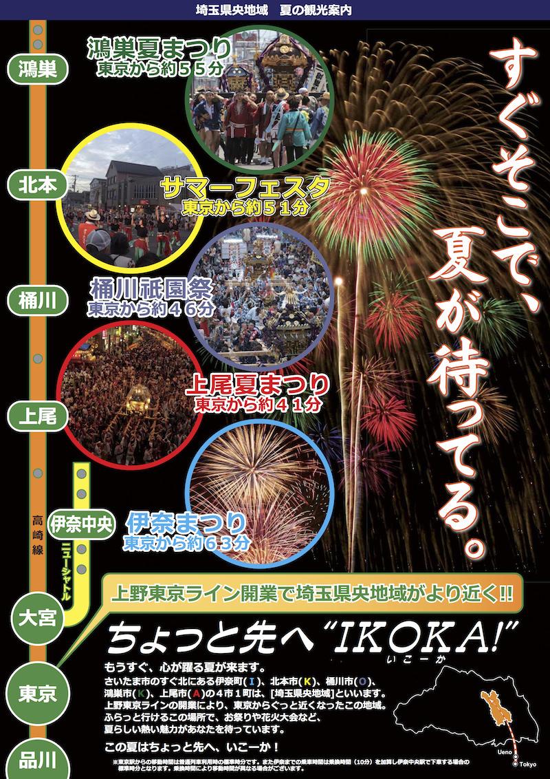【2015】埼玉県央地域(北本近郊)の花火大会と祭り