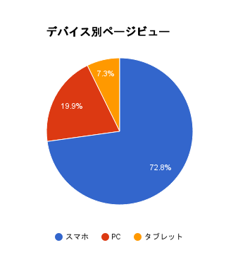kitamoto-nikki-mita-20160601-graph-1