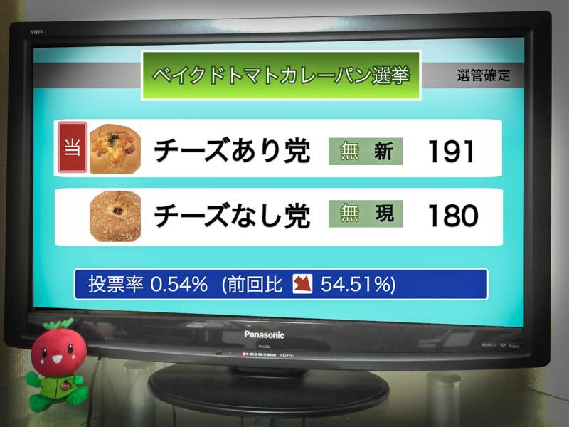 【トマトカレーパン選挙】現職敗れる 新人の「チーズあり党」が勝利 6月1日発売予定