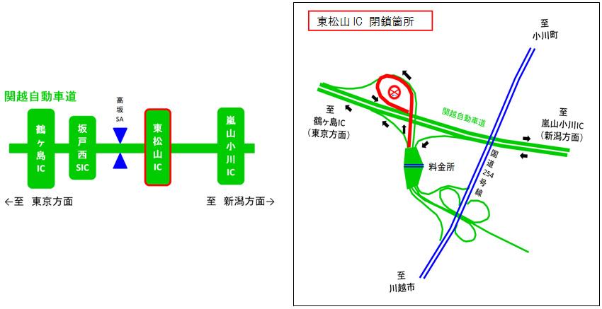 東松山IC 新潟方面入口閉鎖 4月11日(月)〜13日(水) 20時〜翌朝6時 圏央道使わず東松山から乗る節約派は要注意