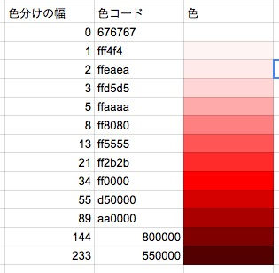 local-blog-color-chart